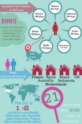 maternity leave australia