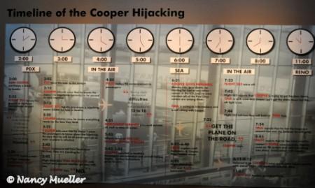 D.B.Cooper Timeline